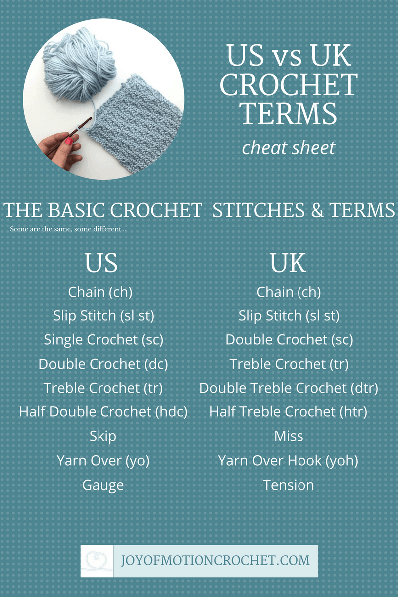 us vs uk crochet terms